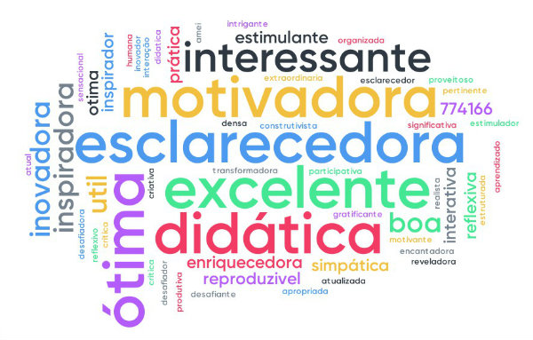 Raciocínio Clínico: Como Ensinar - Congresso Brasileiro de Educação Médica